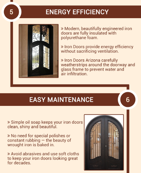 energy_and_maitenance_of_iron_doors